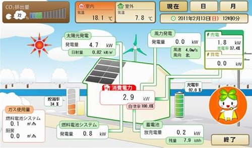 hemsエネルギー制御